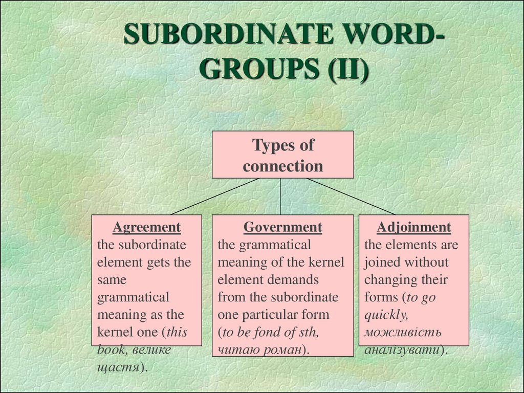 SUBORDINATE WORD-GROUPS (II)