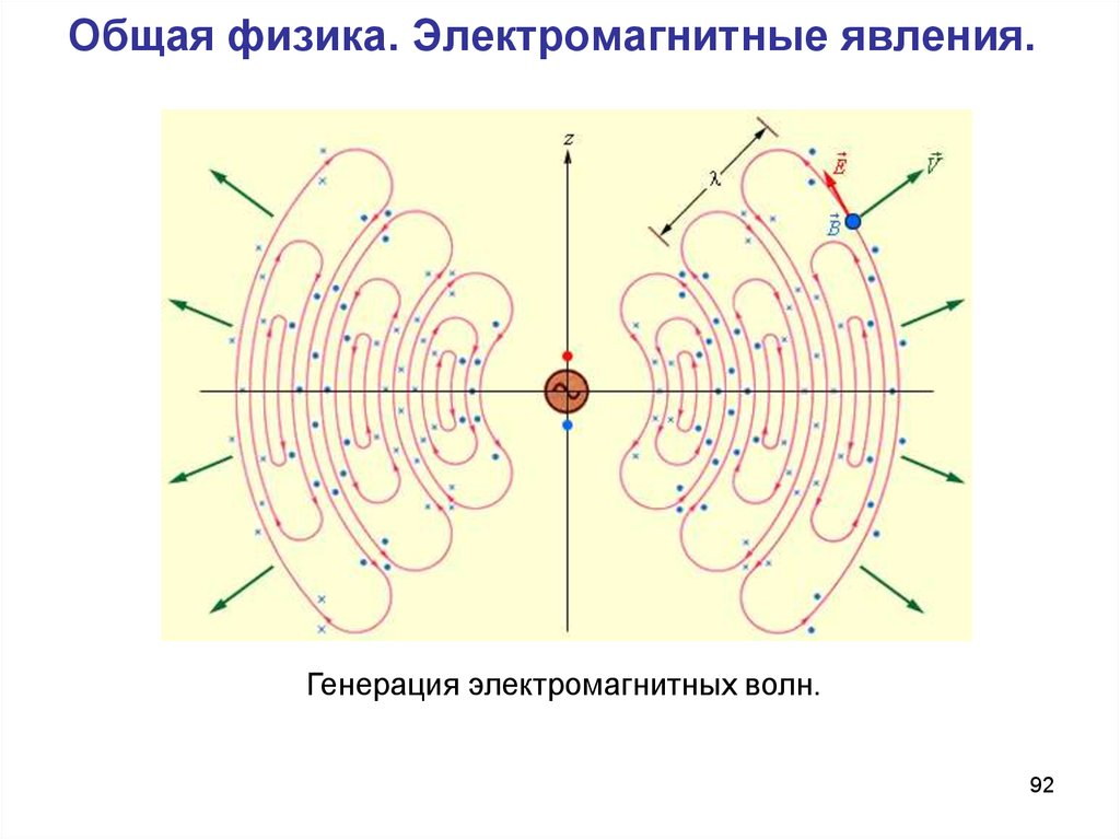 Генератор электромагнитных волн своими руками 71