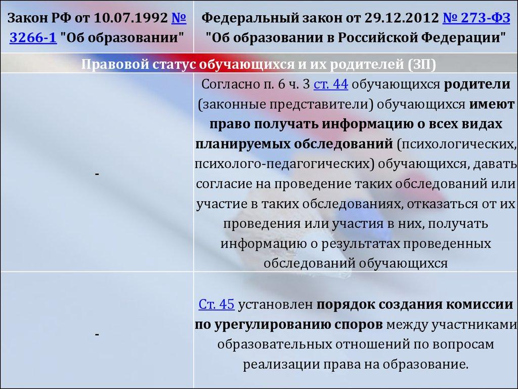 Федеральный закон от 273-ФЗ/Глава 4 Викитека