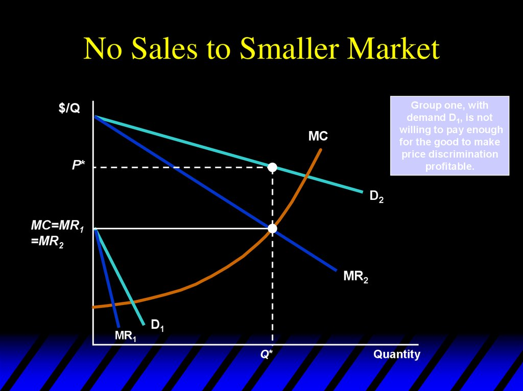 monopoly and olygopoly Competitive monopoly b oligopoly c perfect competition d all of the above are  types of market structures if the market demand curve for a commodity has a.