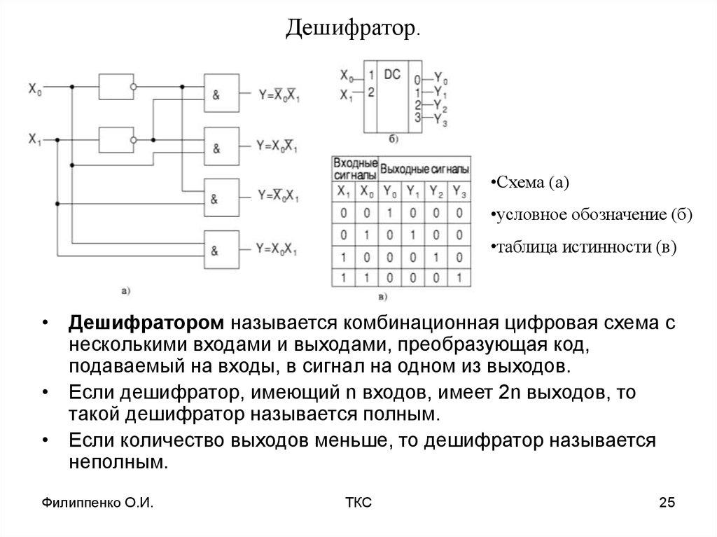 Двоичный дешифратор схема его