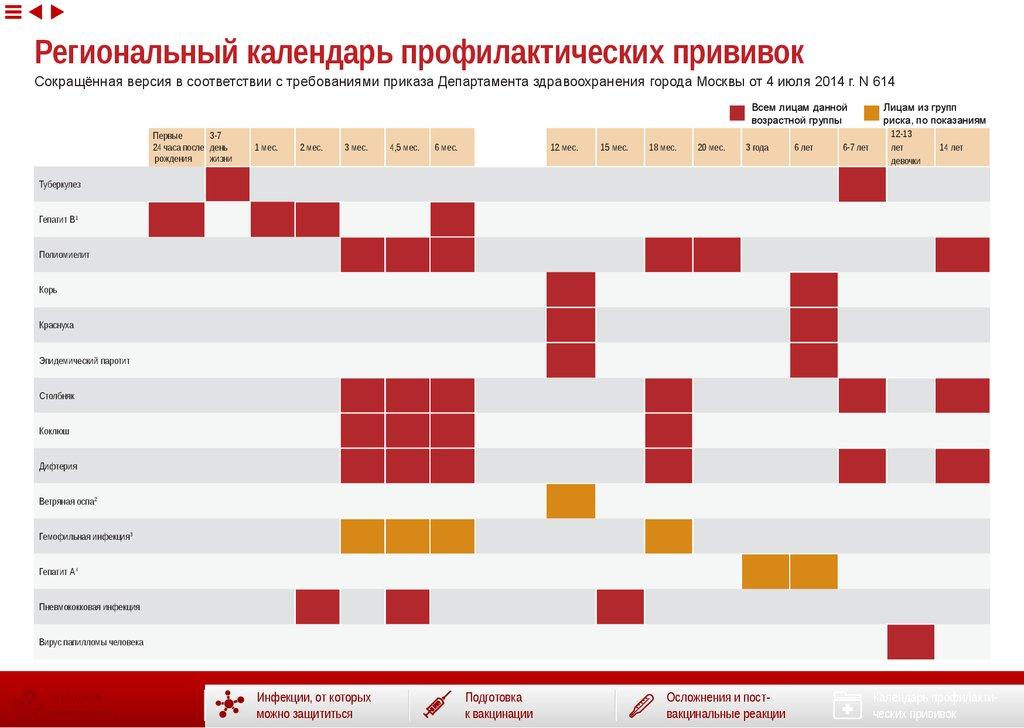 Дапоксетин в казахстане цена