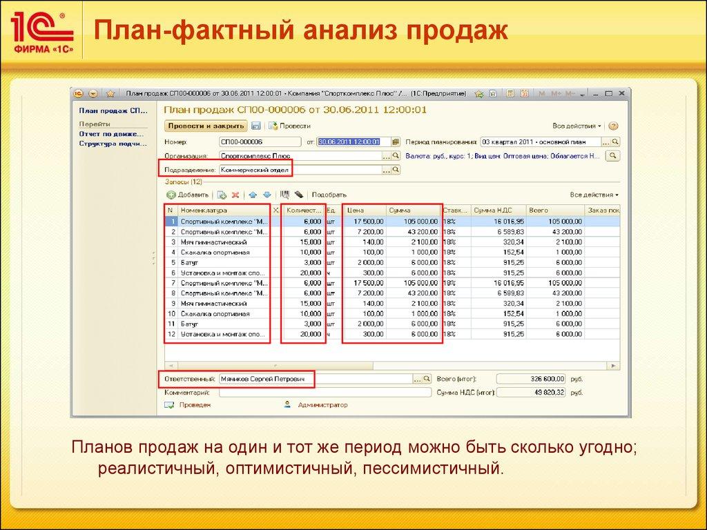 Анализ деятельности предприятия на примере ооо аврора