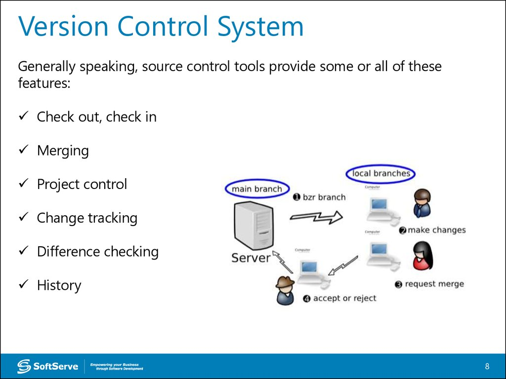 Test Execution Version Control Systems презентация онлайн