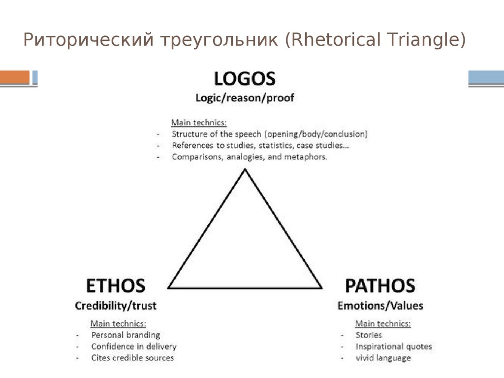 using pathos ethos and logos on essay On ethos pathos logos logos, pathos, and ethos in the essays in fewer call themselves multiracial (by using ethos pathos and logos).