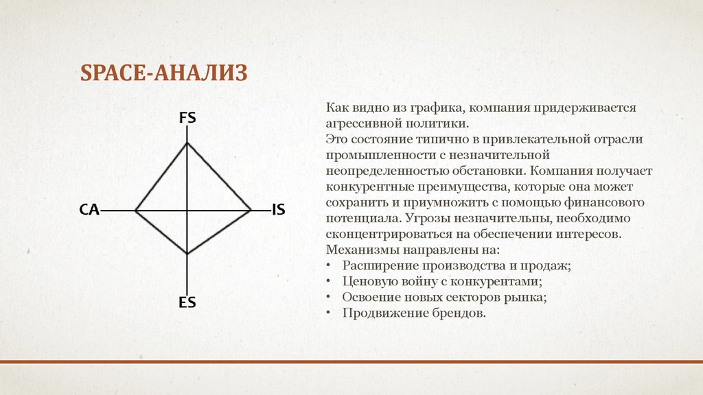 стратегический анализ в организации курсовая