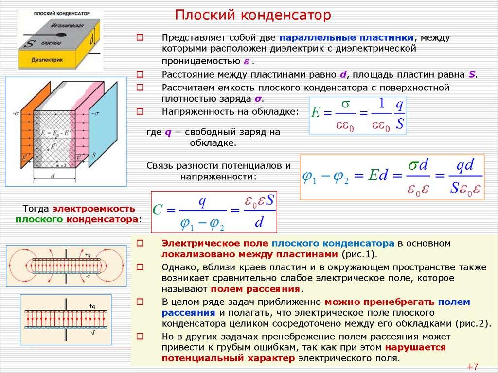 Физика 9 Класс Конденсатор Конспект