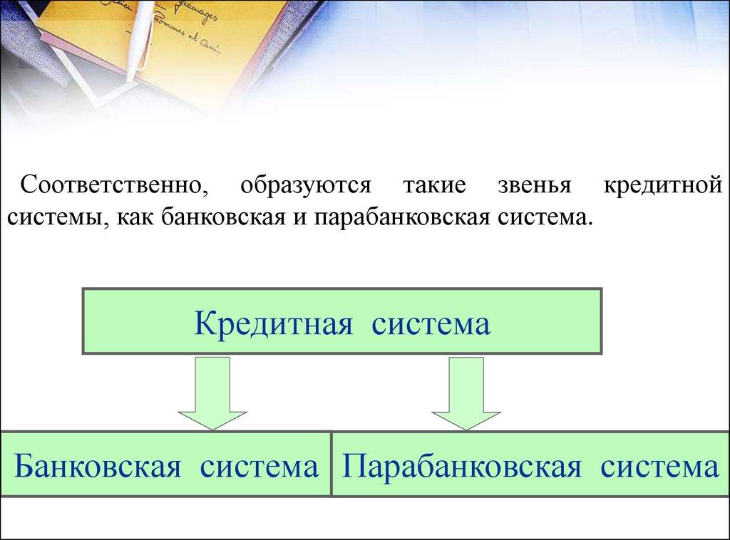 сущность и необходимость консорциальных кредитов презентация