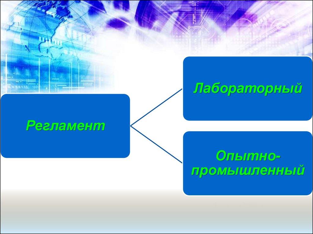 Стандартизация лекарственных средств Нормативная документация