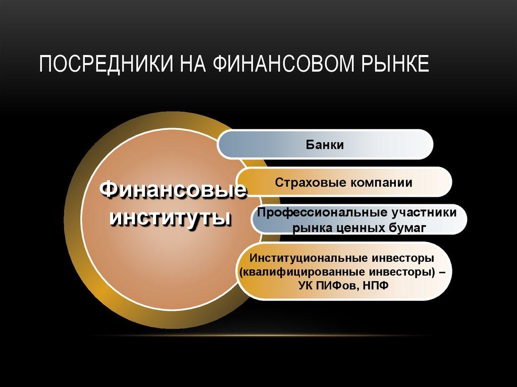 Схема управления земельными участками
