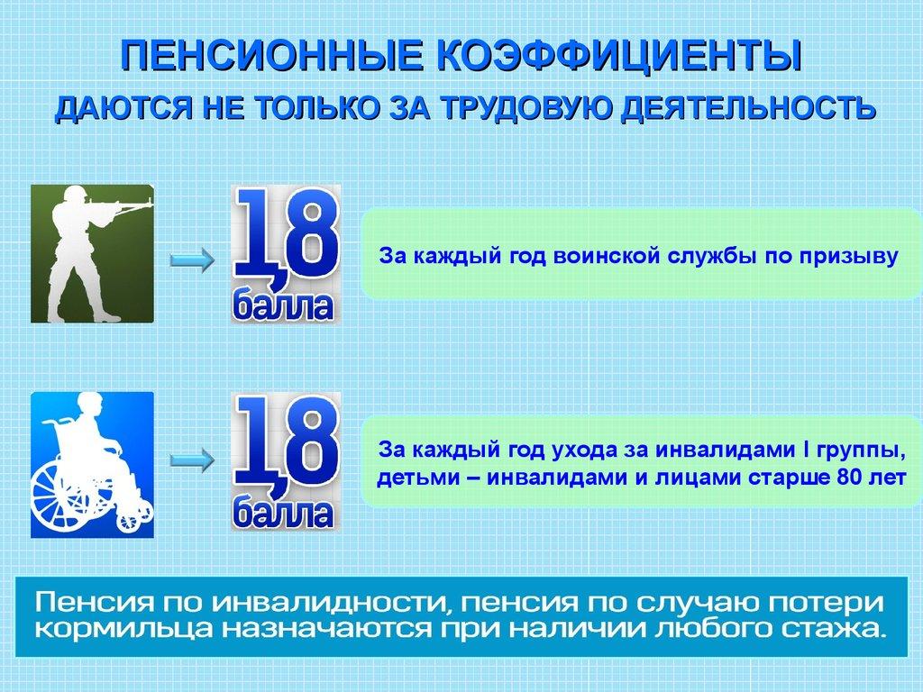 Средняя пенсия по украине 2017