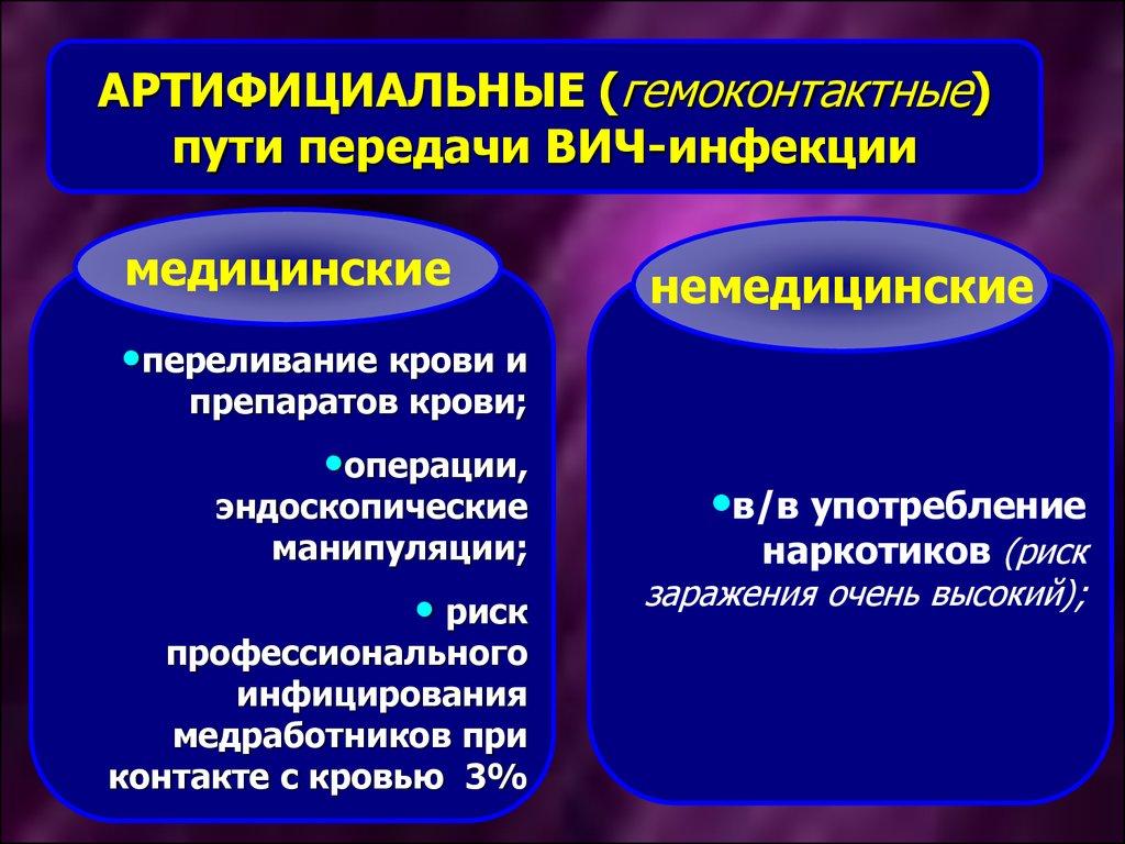 Телефоны больниц г. санкт-петербурга