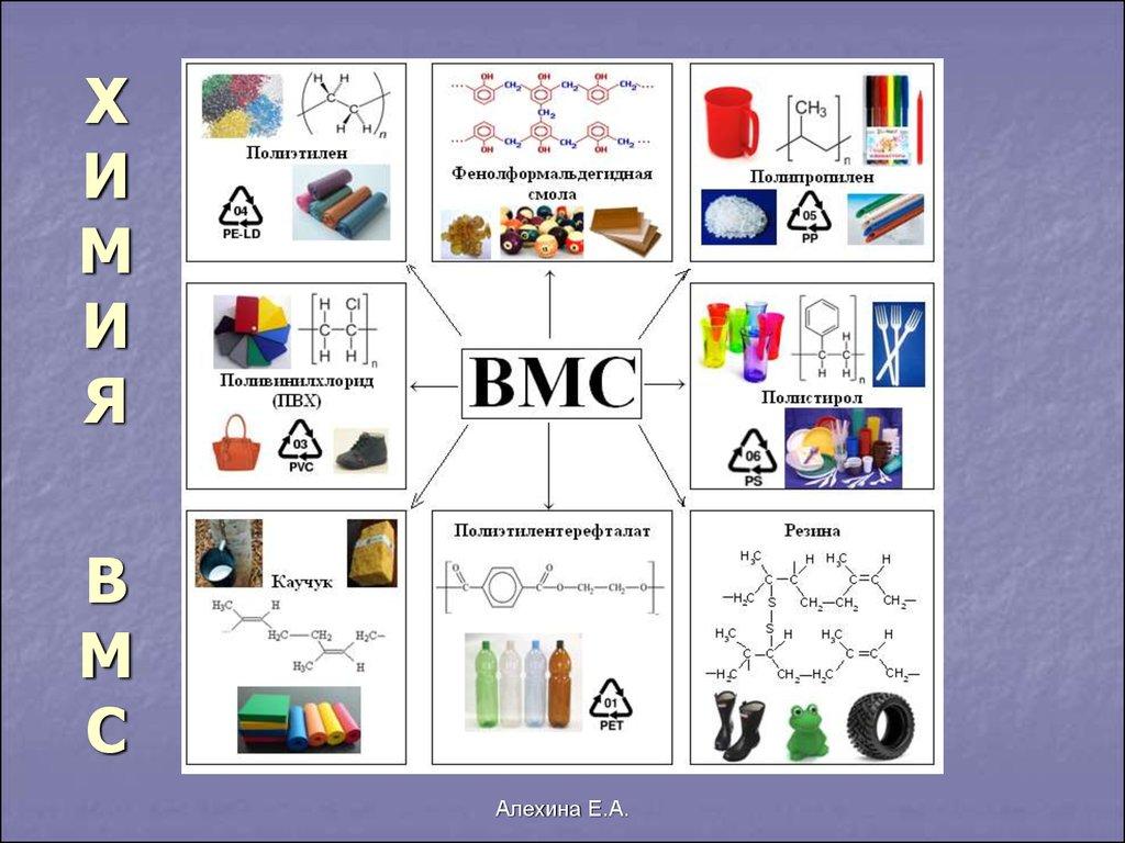 презентация пластмассы химия 11 класс