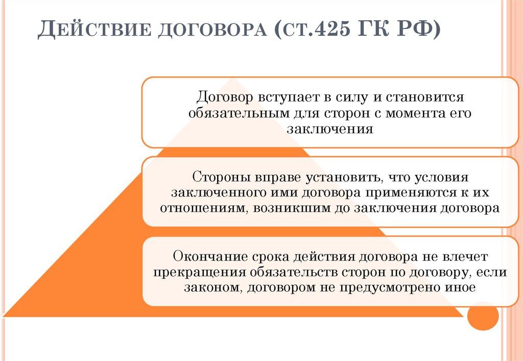425 статья гк рф