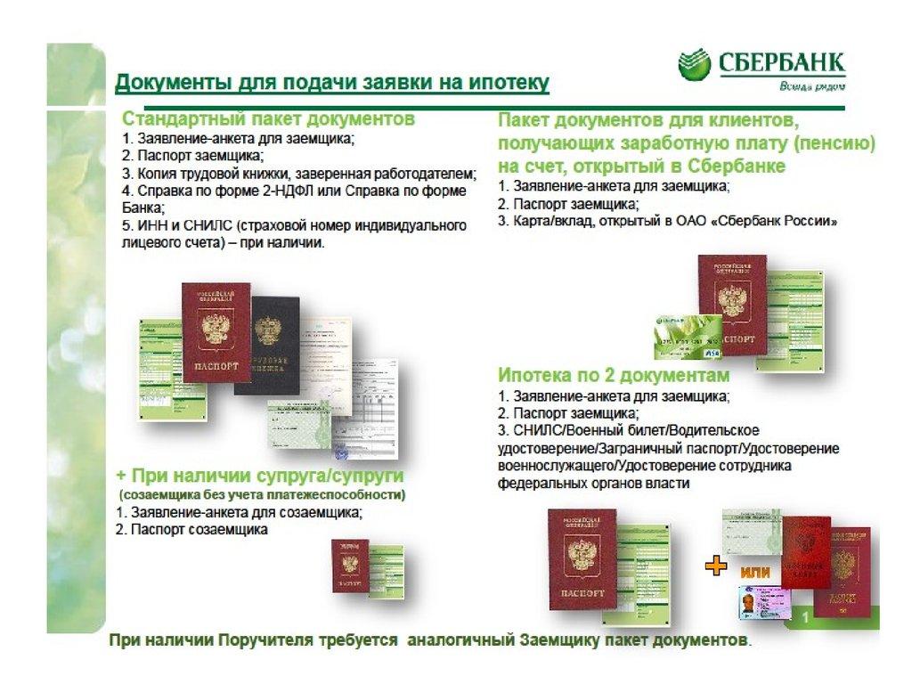 сбербанк документы для кредитной карты
