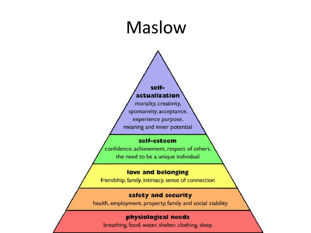 human resource management motivation maslow Implications of the observed motivational level on human resource management in secondary  maslow views an individual's motivation in terms of a pre-determined.