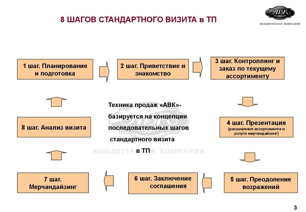Как исправить свои недостатки алекс яновский - миллионер дает совет