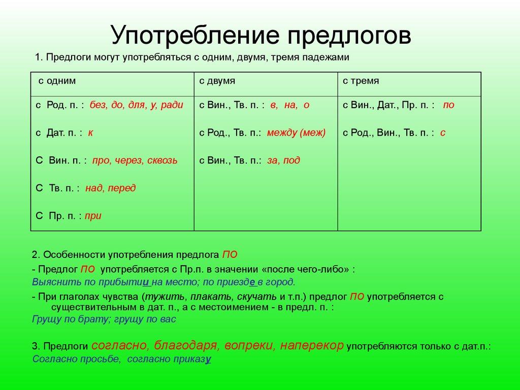 предлог как часть речи презентация