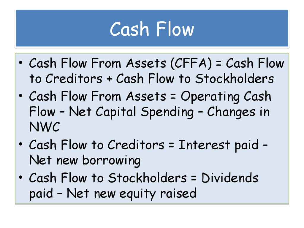how would you describe sunset boards cash flow Busn 379 week 2 chapter 2 case study  how would you describe sunset boards' cash flows  and financial statements at sunset boards, inc 1 operating cash flow.
