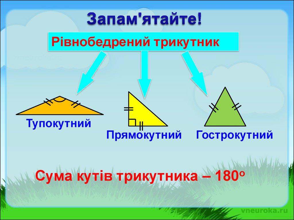 интересные факты в математике картинки