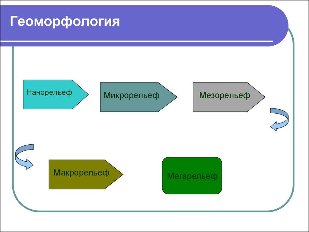 Гемоглобин  Википедия
