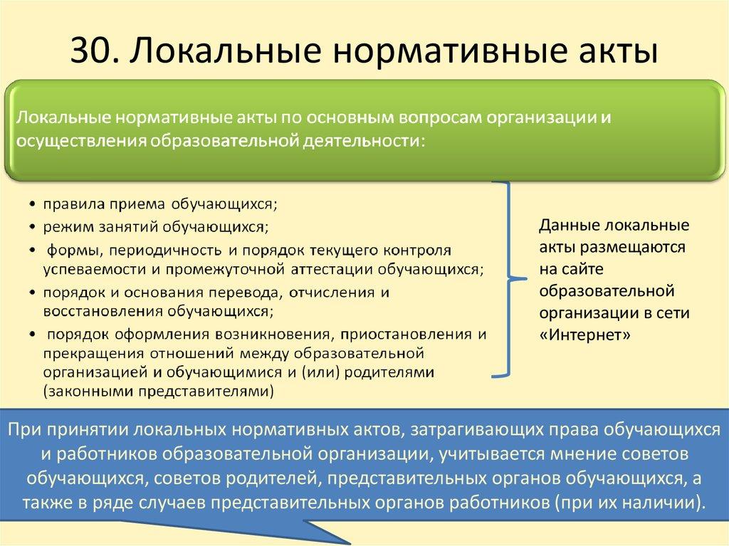 Законодательство по МЧС