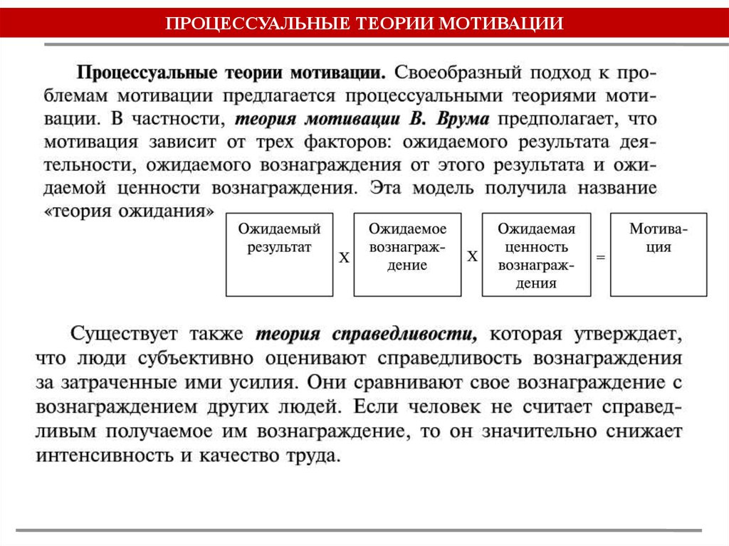 Типы рыночных структур: совершенная конкуренция ...