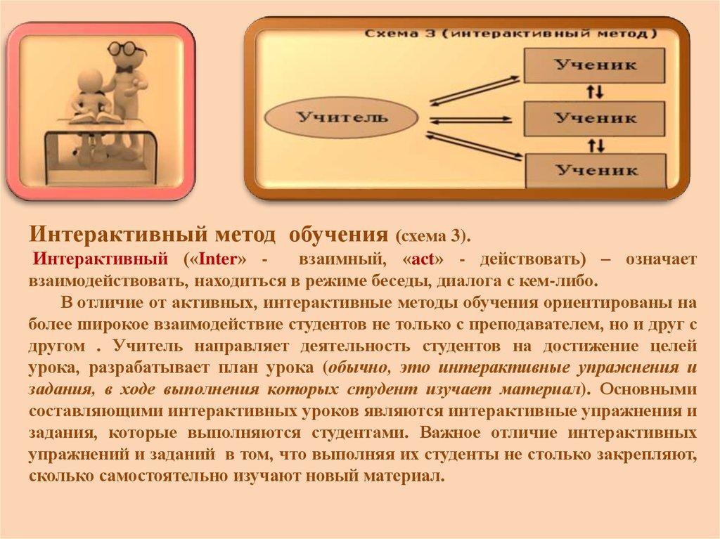 Схема системы средств обучения фото 279