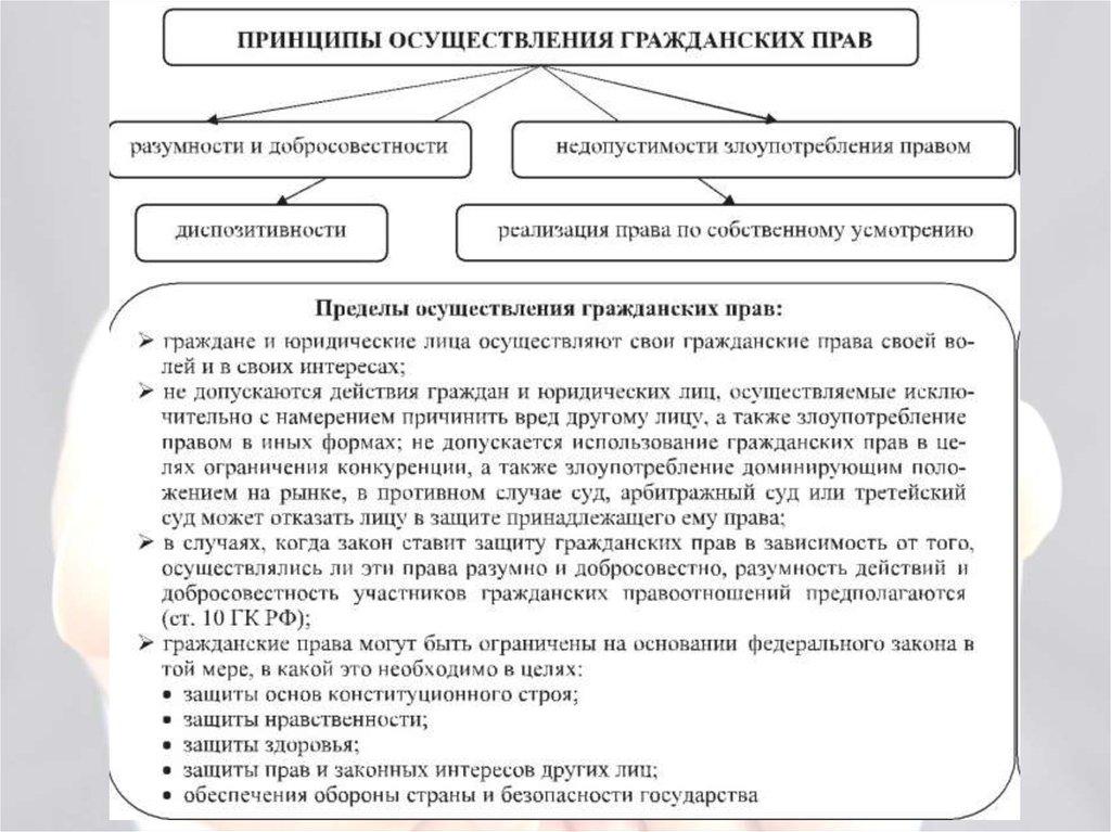 Ипотека в Крыму 2018: условия, документы, РНКБ
