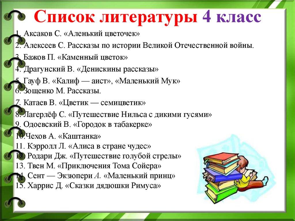 Список литературы на лето 1 2 класс