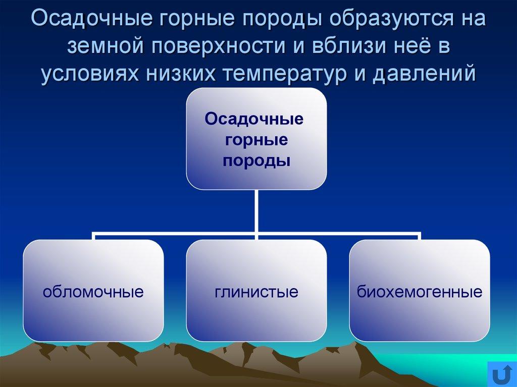 презентация на тему:горные породы