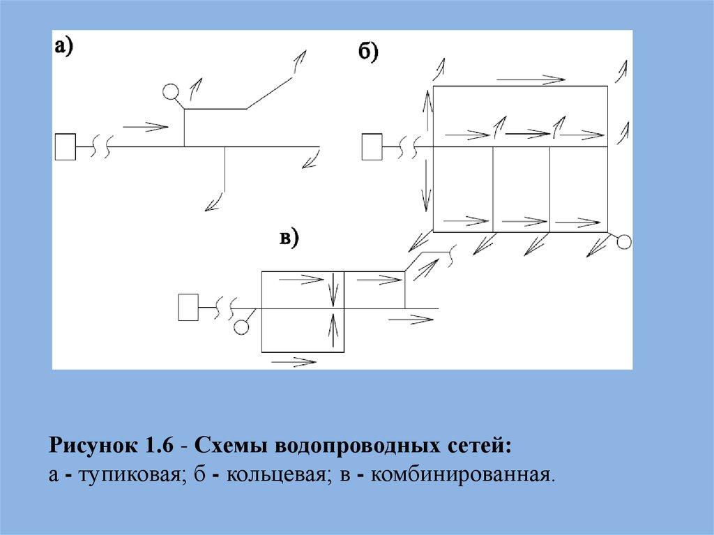 251Коллекторная система водоснабжения