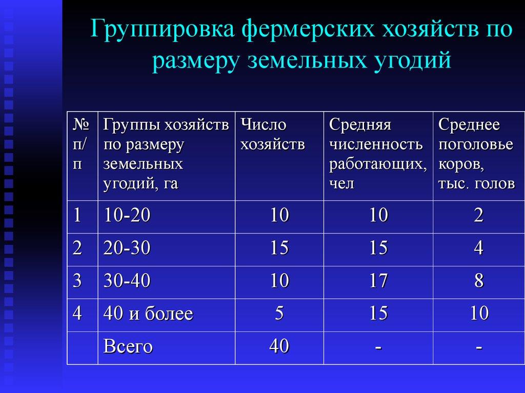 что разновидностей статистическая сводка и группировка в статистике персонала плюсом синтетического