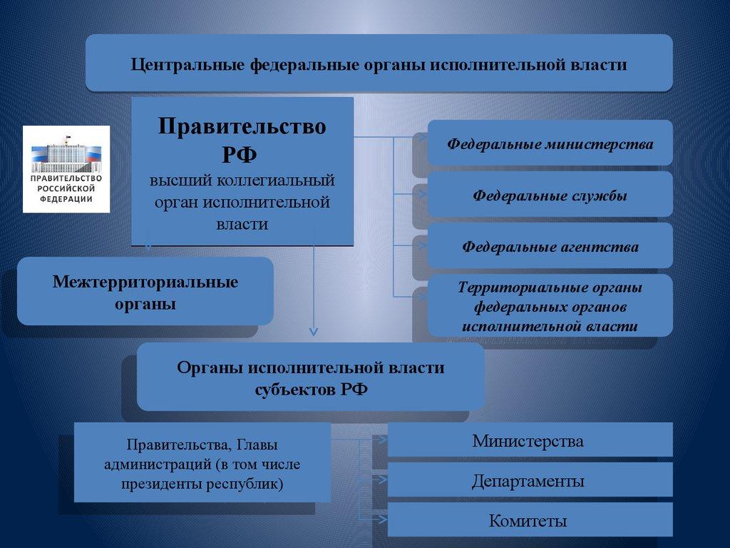 понятие государства курсовая