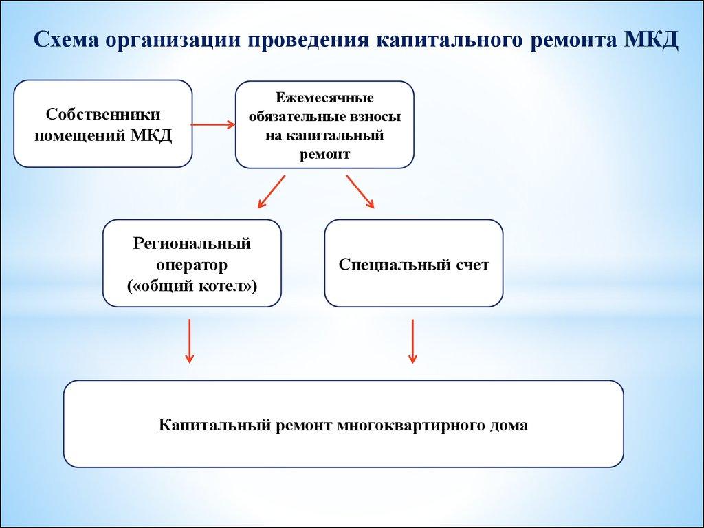 протокол заочного голосования мкд образец