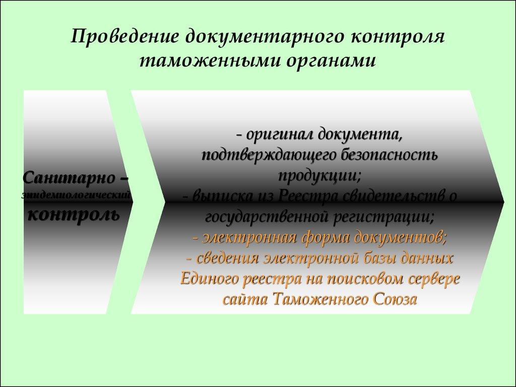 О применении ветеринарно-санитарных мер в Евразийском ...