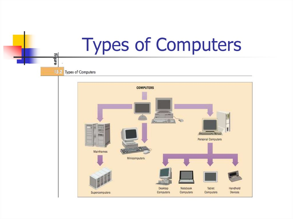 Computer Parts Diagram Lidiaa96