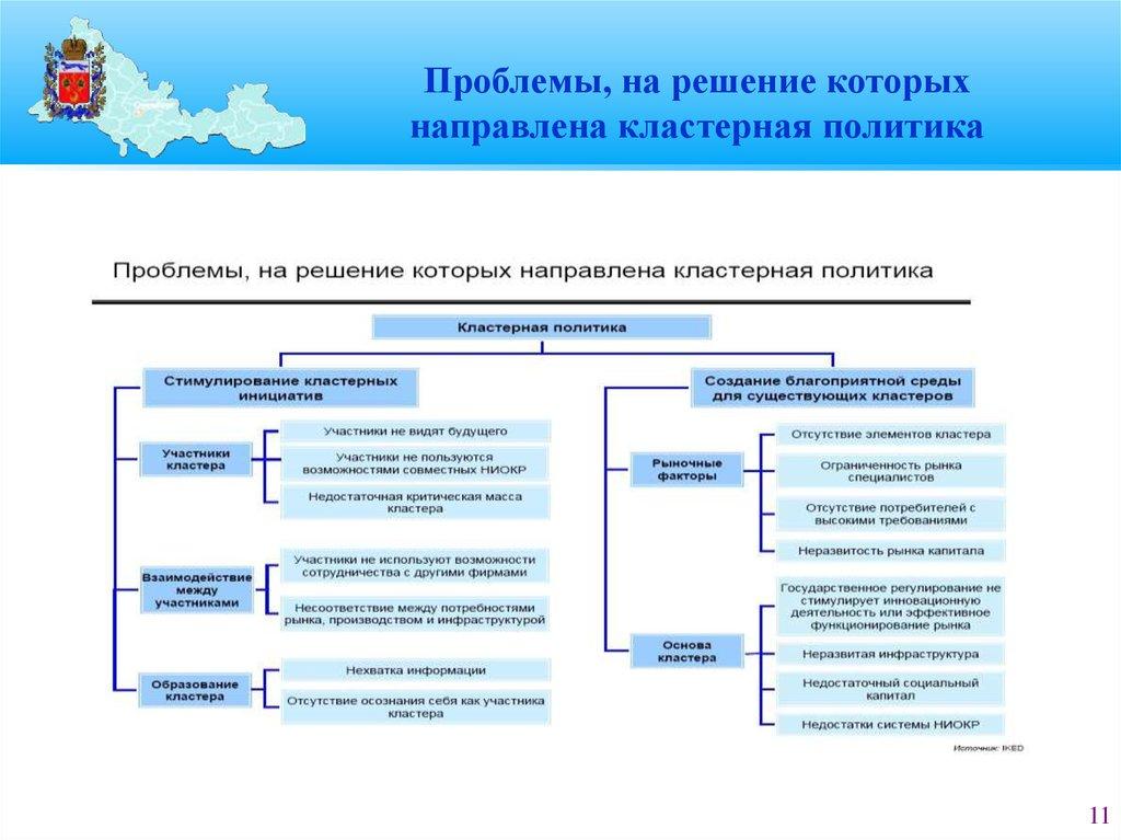 Бизнес план логистического центра