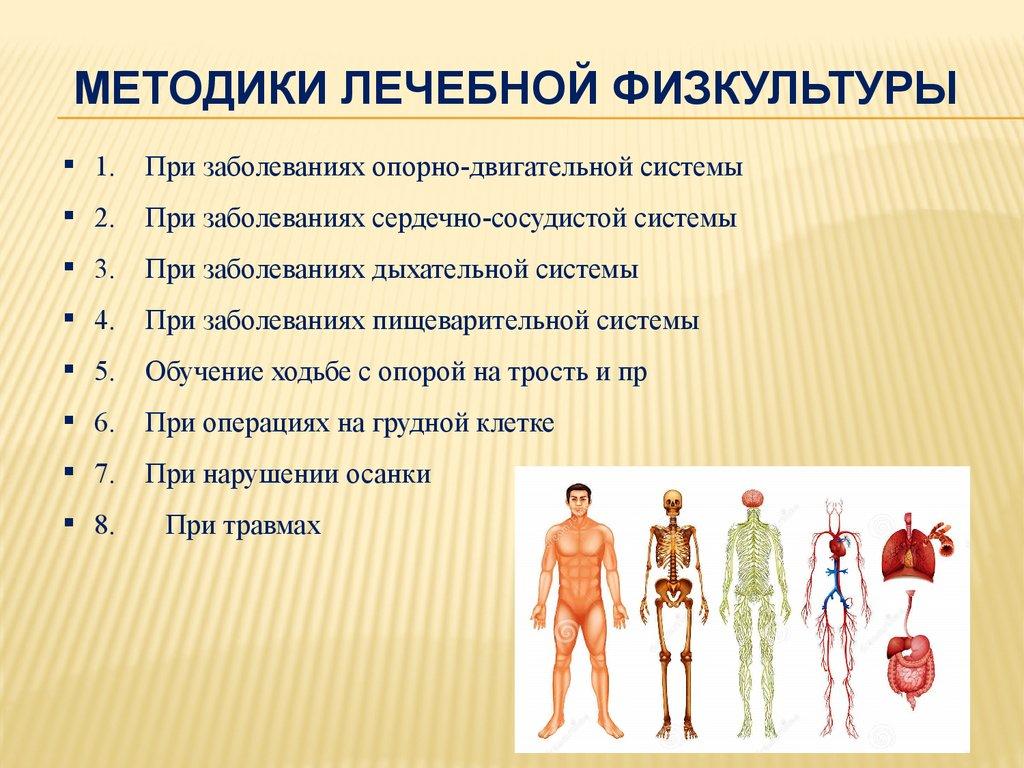 14 поликлиника минск расписание врача
