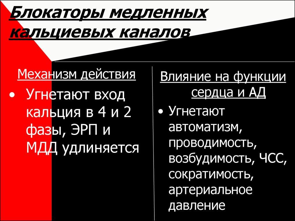 блокаторы медленных кальциевых каналов препараты список