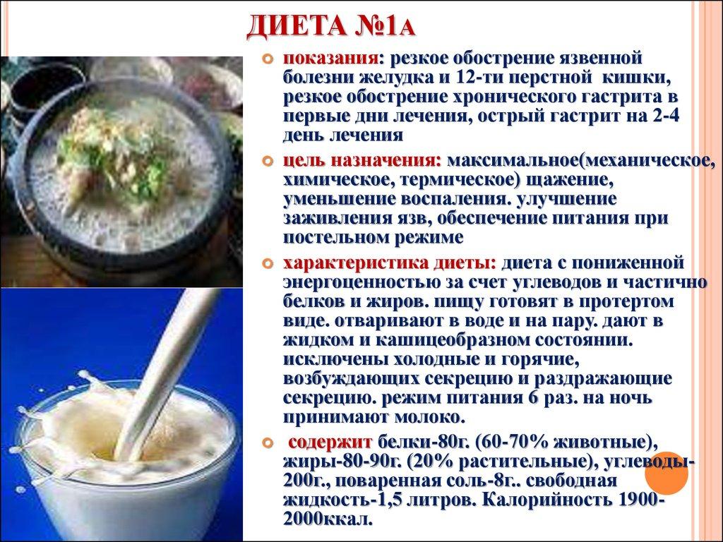 Пищевод Барретта: диета - pichevarenieru