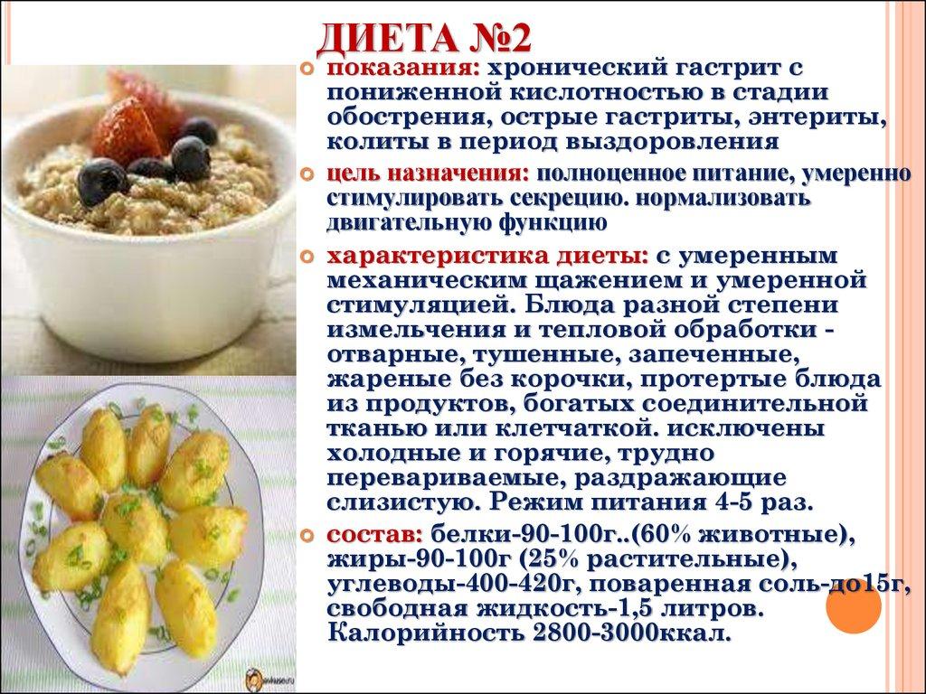 Гастрит лечение диета рецепты