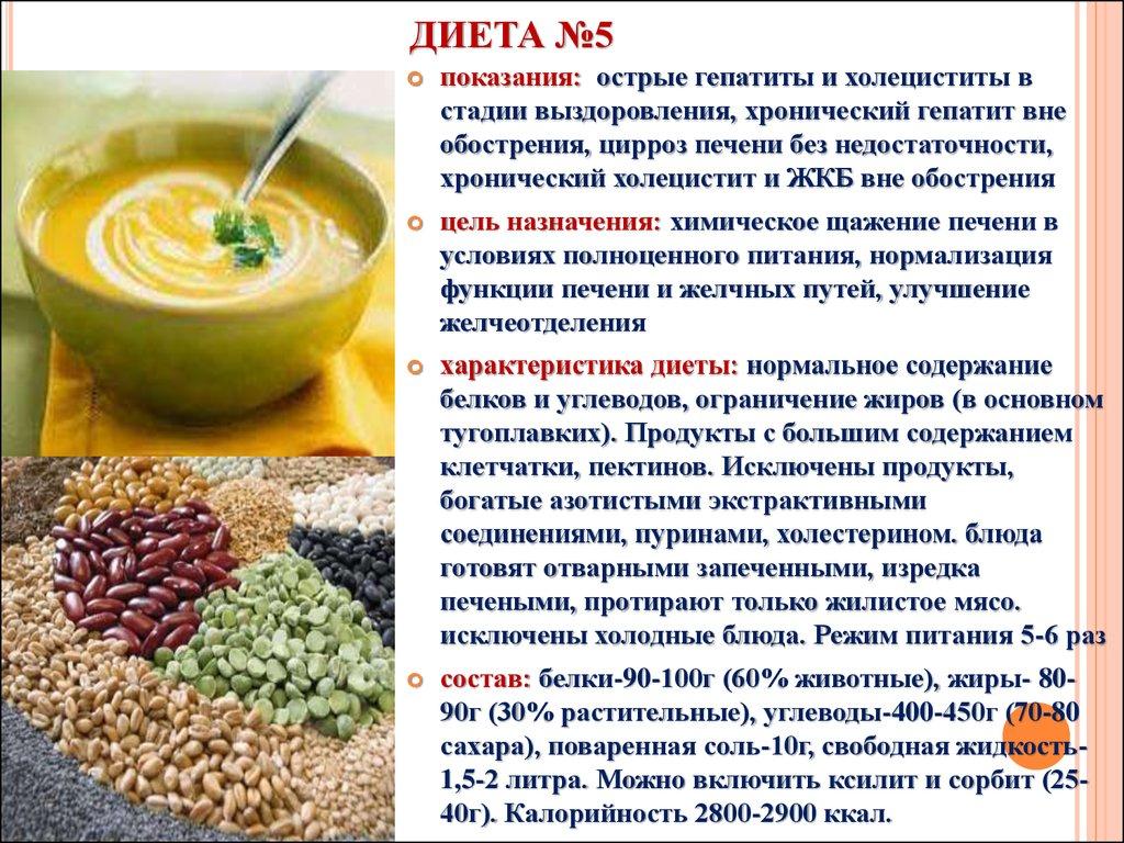 система диетического питания