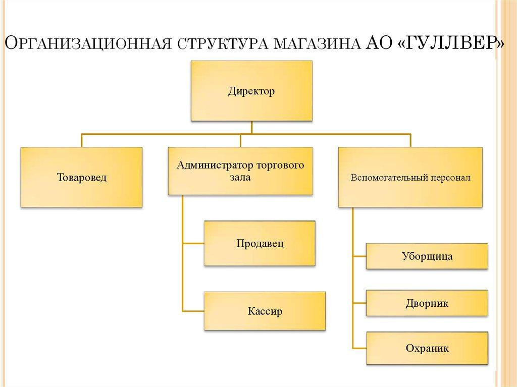 курсовой работы материнского капитала задачи курсовой работы материнского капитала