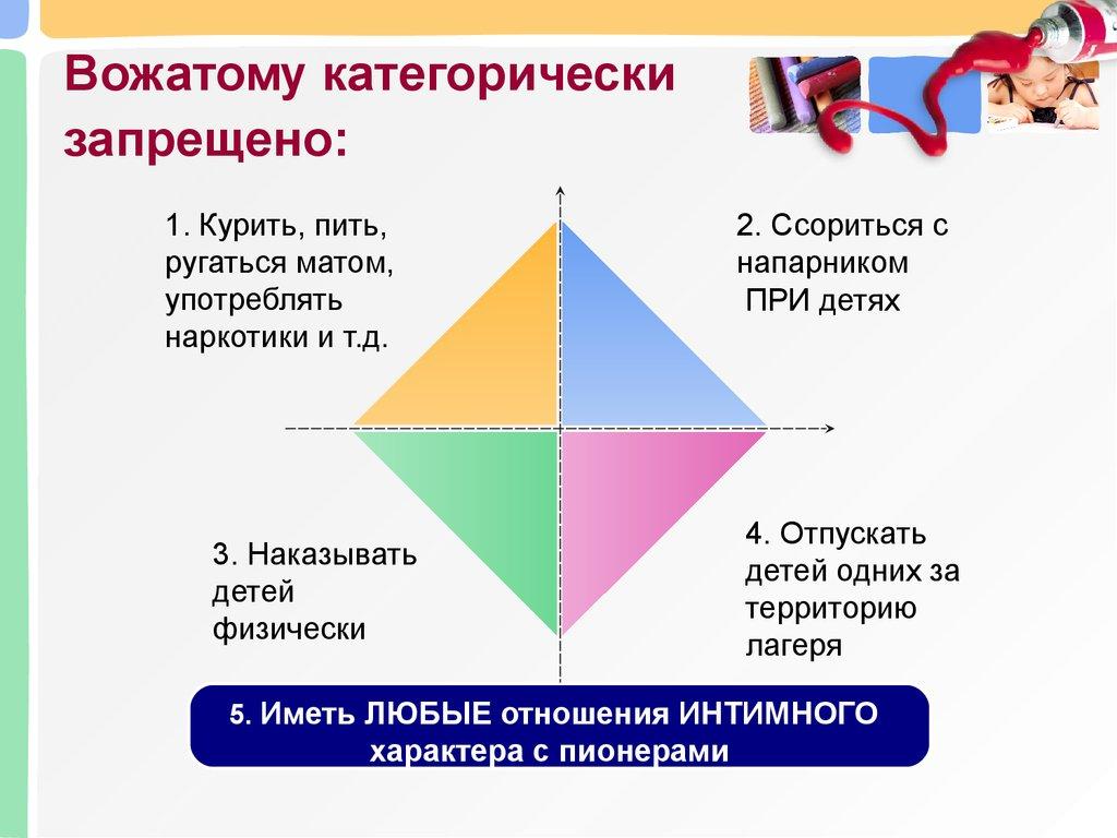 педагогические условия здорового образа жизни