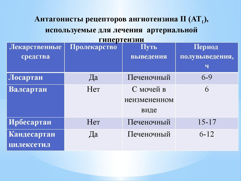 Болит в левом боку внизу живота у женщины в паху