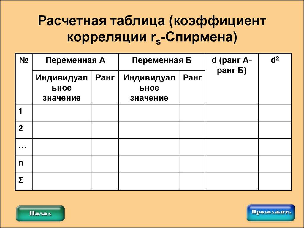 статистика коэффициентов букмекерских контор