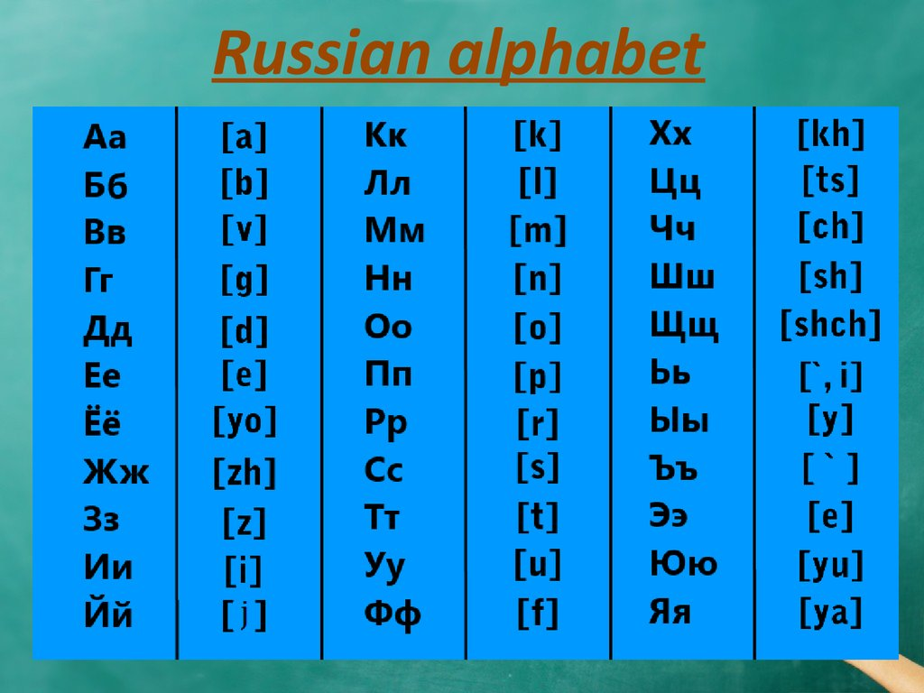 Other variant Study assignments russian language think, that