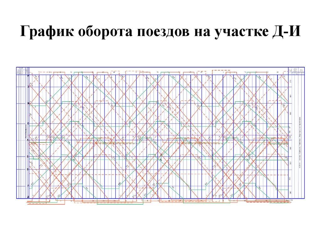 График оборота поездов на участке Д-И: ppt-online.org/52896