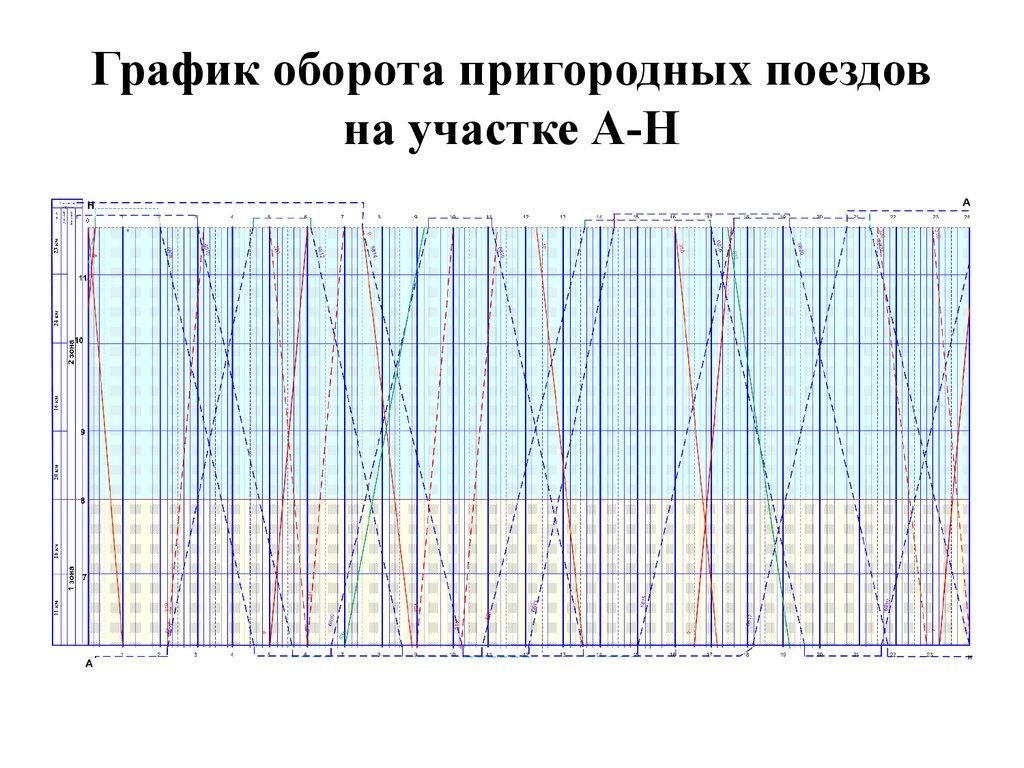 годовой график движения поезда санкт-петербург архангельск